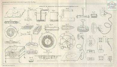 1898 Brevet par M. Schindler-Jenny, Dispositif de chauffage par l'électricité