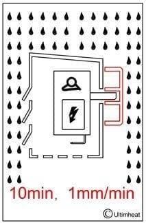 no2-jpc-classes-de-protectections-electriques-14