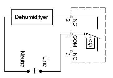 Astonishing Din Rail Mounting Miniature Humidistat For Electrical Cabinets Jpc Wiring Digital Resources Minagakbiperorg